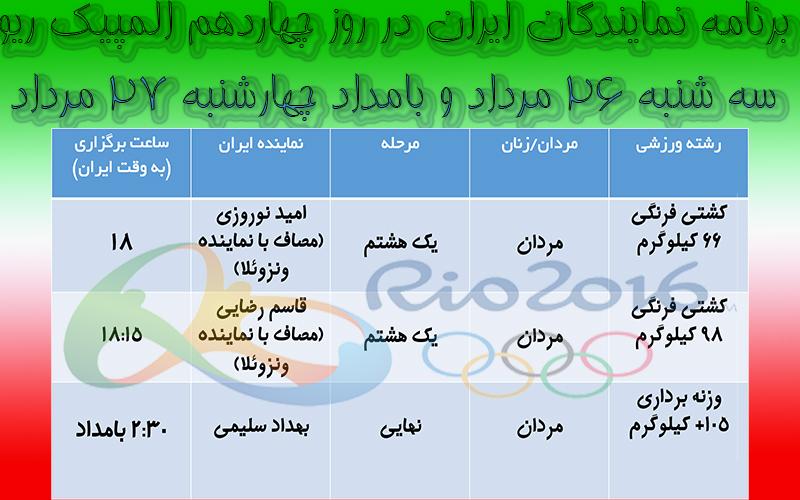 برنامه کامل مسابقات روز چهاردهم المپیک 2016 ریو